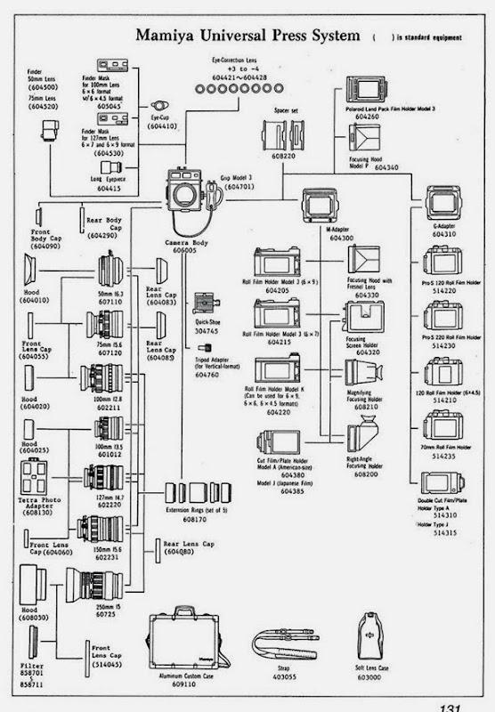 mamiyauniversalpresssystem