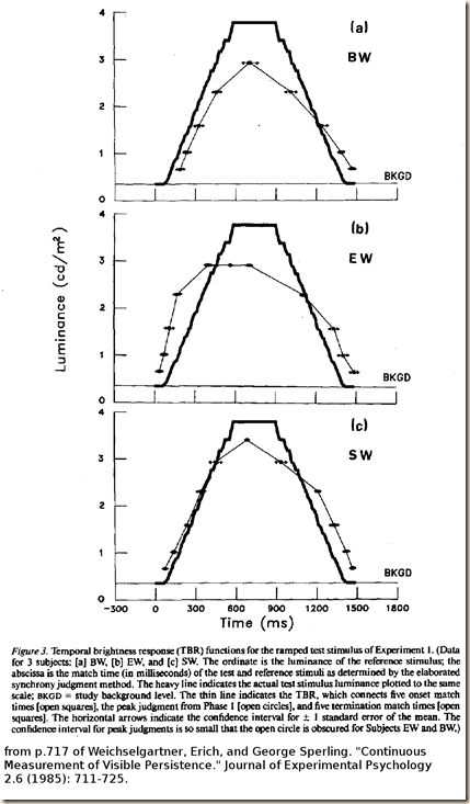 Weichselgartner. Sperling. 1985.fig3