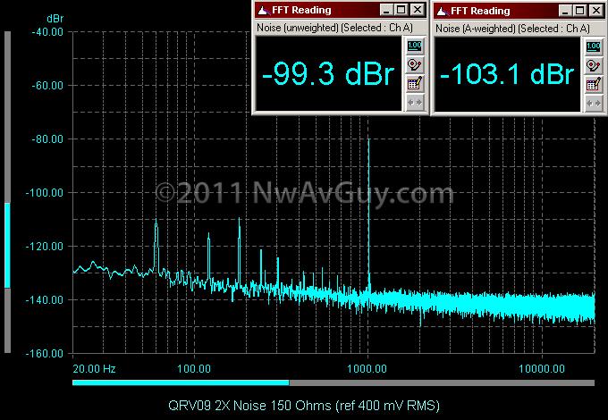 QRV09 2X Noise 150 Ohms (ref 400 mV RMS)