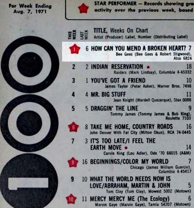 Billboard - 1971 - 0807