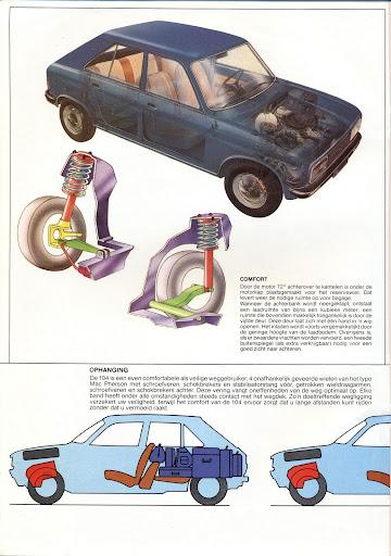 Peugeot_104_1980 (16).jpg