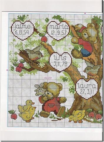 Árvore genealógica Ponto Cruz-Cross Stitch-Punto Cruz-ursinhos
