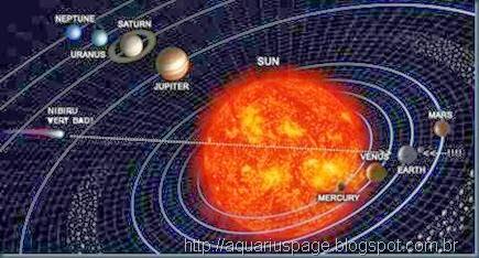Nibiru Atrás do Sol