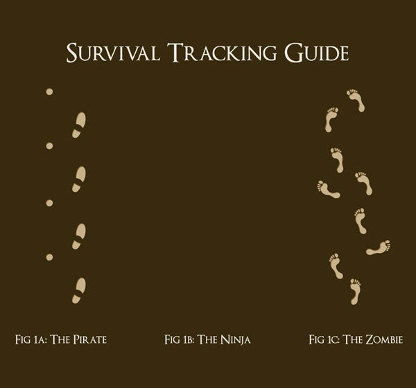 Survival Tracking Guide: The Pirate, the Ninja, & the Zombie…