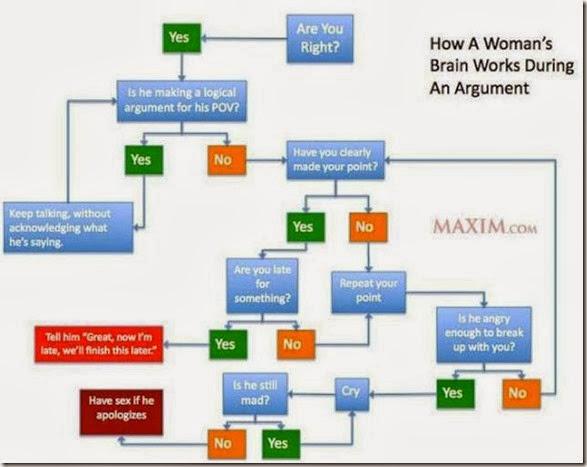 crazy-women-logic-4