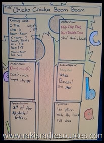 Using story maps to analyze read alouds with students