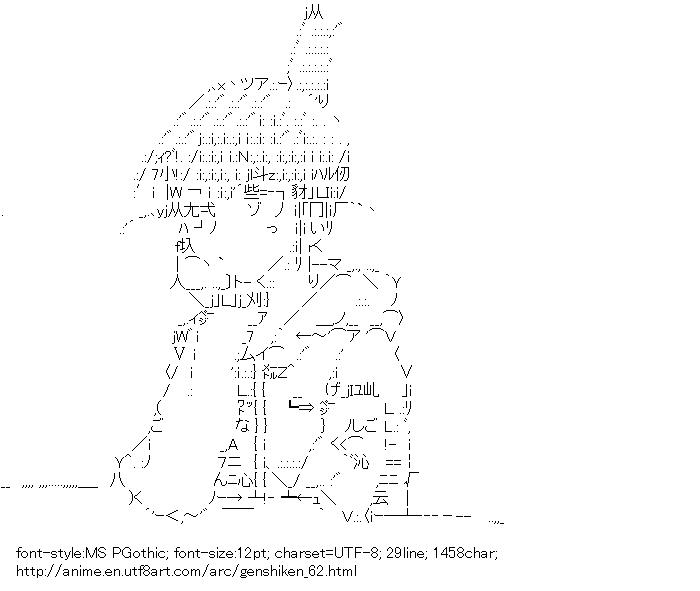 Genshiken,Ogiue Chika