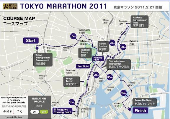Tokyo_Marathon_Route.jpg