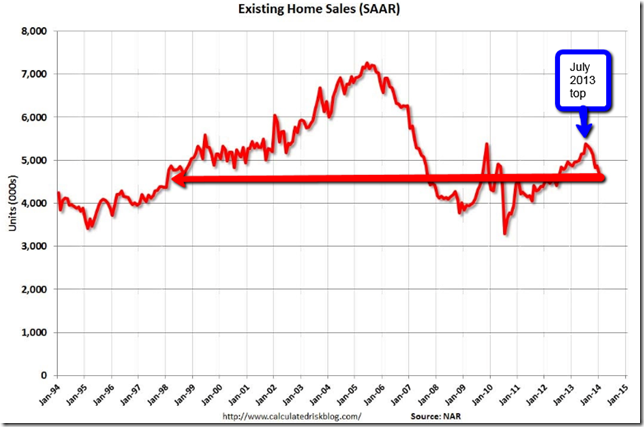 home_sales_1-14