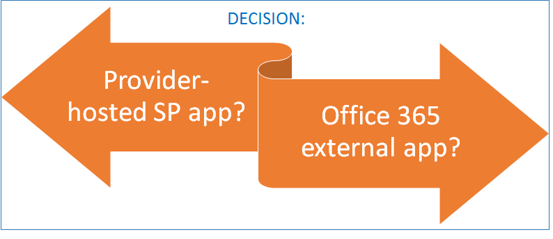 COB - provider-hosted SP app vs Office 365 app