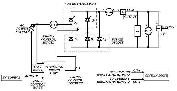 Bridge rectifier with common-cathode thyristors and free-wheeling diode