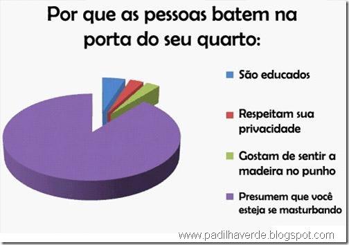 Facebook Gráficos-3