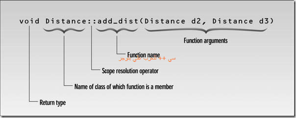 Object-Oriented Programming in C   _Page_0262_Image_0001
