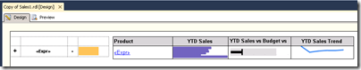 SSRS Report with inline charts