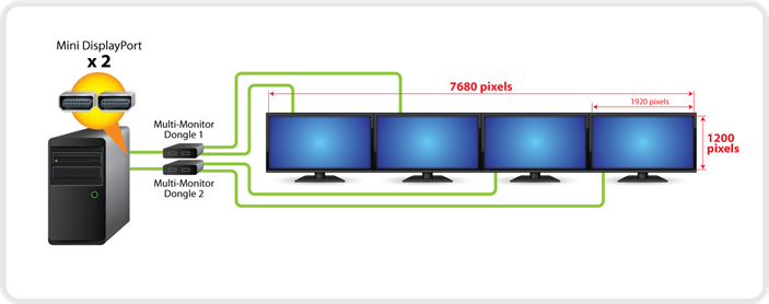 GIGABYTE-4K-UltraHD-Collage-Display-Horizontal-Diagram