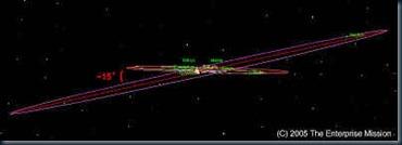 Iapetus orbita