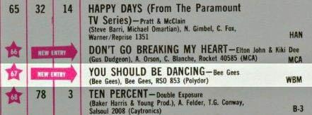 Billboard - 1976-07-04