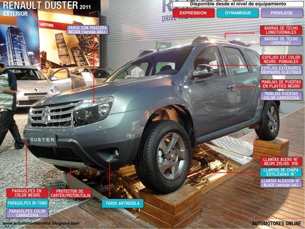 Renault_Duster_Exterior_perfil_web