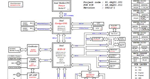 Dell Inspiron 1545, Intel Cantiga-GM+ICH9M Free Download