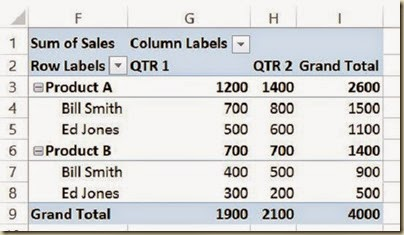 Pivot Tables in Excel - 3rd Pivot Table