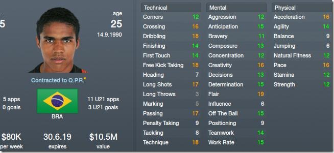 Douglas Costa in Football Manager 2012