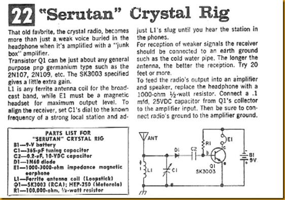 crystal rig