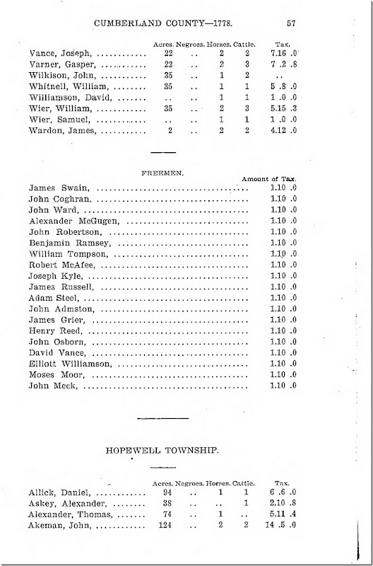 Pennsylvania Archives Series 3 Volume 20 Page 57