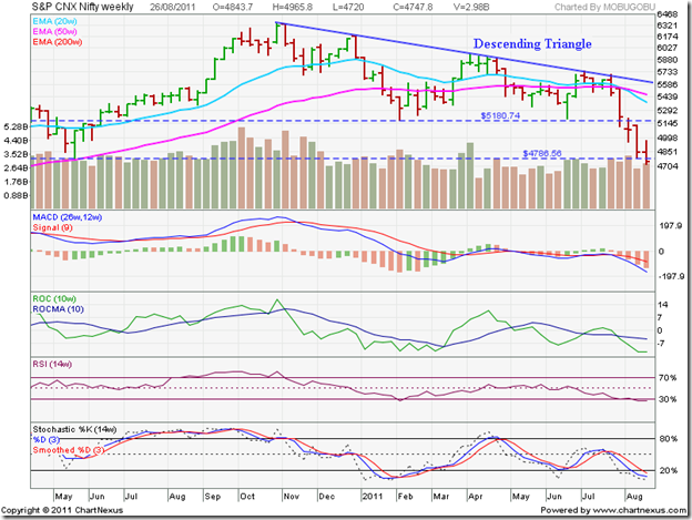 Nifty_Aug2611