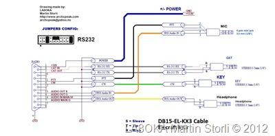 DB15-EL-KX3_Cable