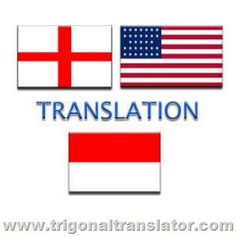 The Definitions of Translation