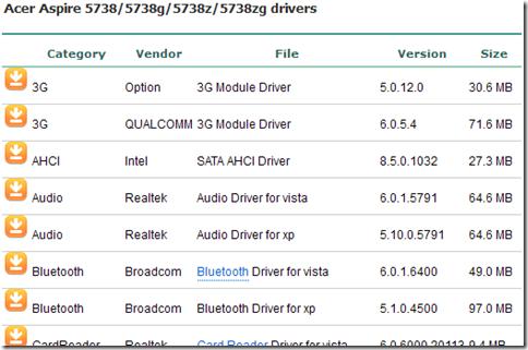 Pagina di download dei driver del produttore del PC trovata con Google