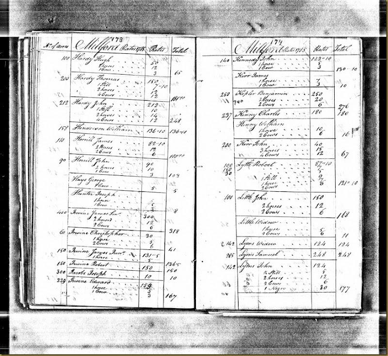 Pennsylvania, Tax and Exoneration, 1768-1801 pg 75
