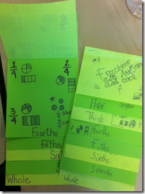 foldables fractions