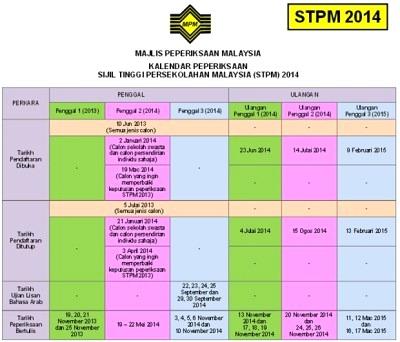 tarikh peperiksaan STPM 2014