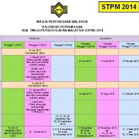 matriculation vs stpm which is the Stpm is different from the matriculation programme in terms of its duration (2 years vs 1 year), syllabus (breadth and depth) matriculation certificate topic.