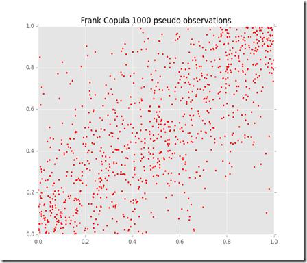 pseudo_observations