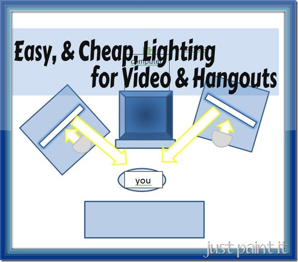 easy video lighting