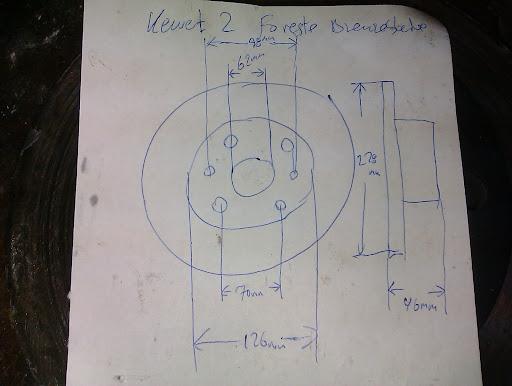 kewet vedligehold bremser bremseskive kewet bremser kewet bremseklodser kewet bremse reparation kewet  styrtoj hjul ophaeng og bremser