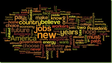 Wordle-cloud-Obama-speech