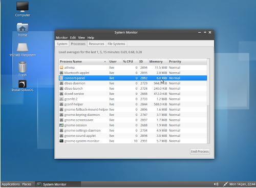 Consort Desktop Environment