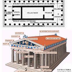 19 - Planta y Esquema de las partes de un templo clasico griego
