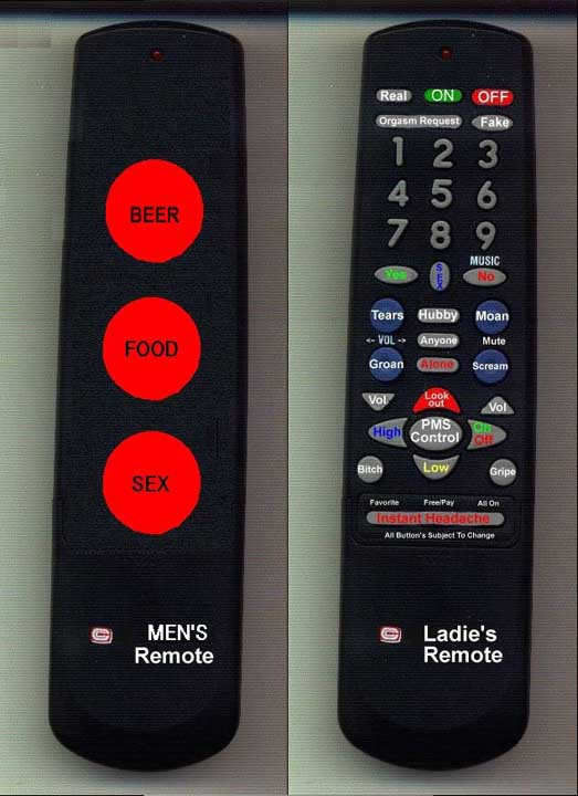 Two amusing remote controls