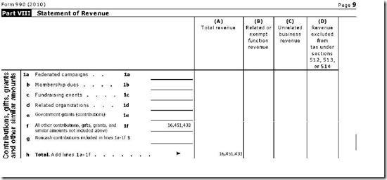 AFA Revenue 2010