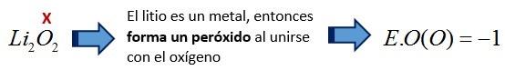 Estado de oxidacion peroxidos