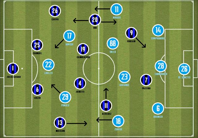 Inter - Napoli