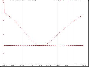 Loop 20 meter