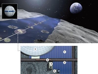 RING-LUNA-panel-solar