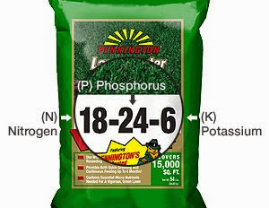 Fertilizer NPK