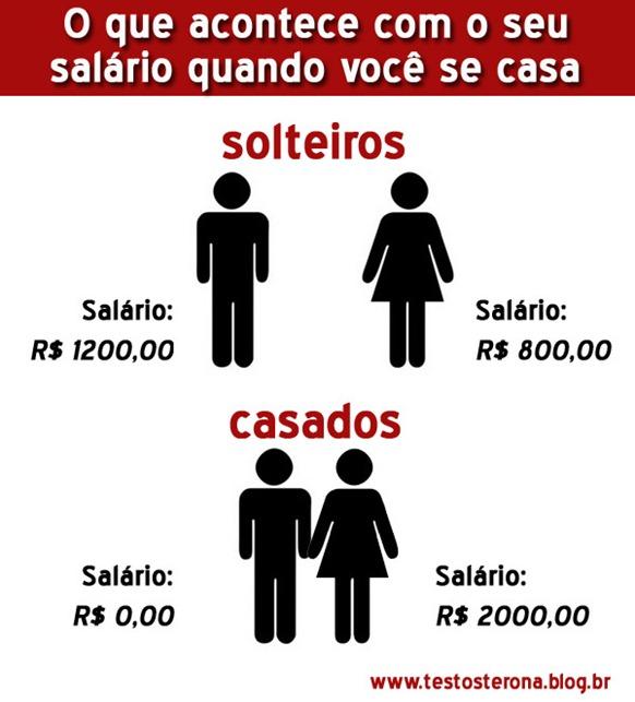 dinheiro-casamento