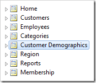 'Customer Demographics' page placed after 'Categories'.